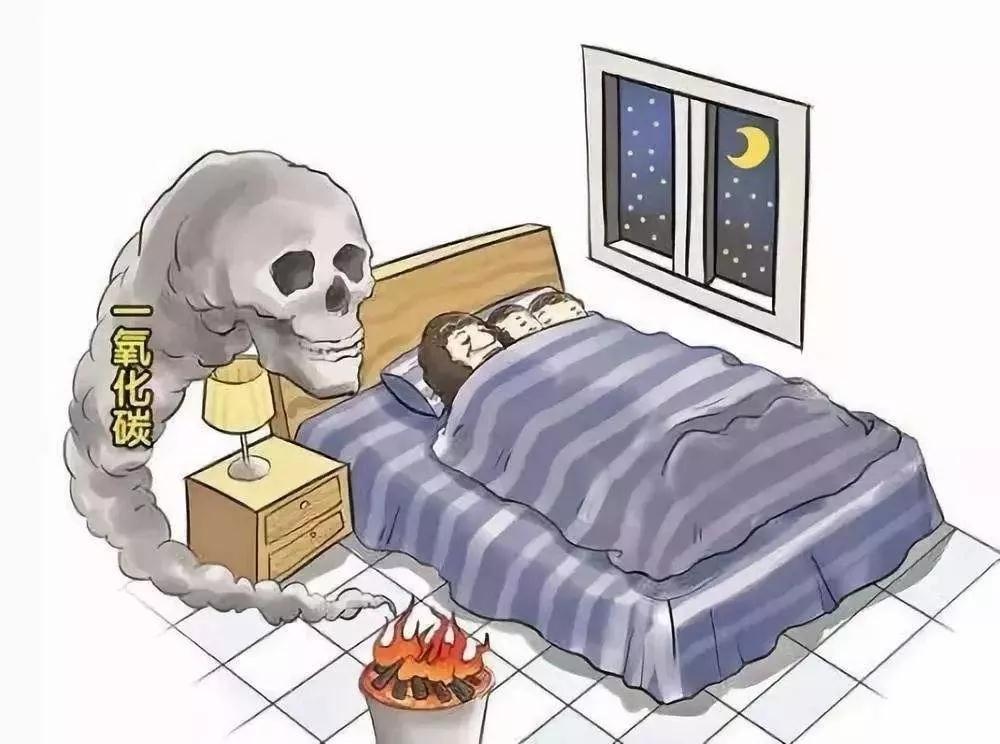 一老太因取暖送医——冬季烤火警防一氧化碳中毒